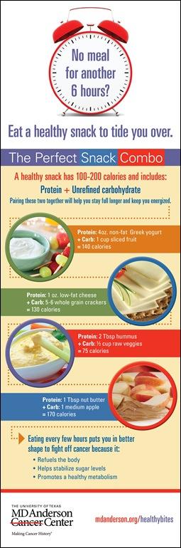 PerfectSnack_infographic